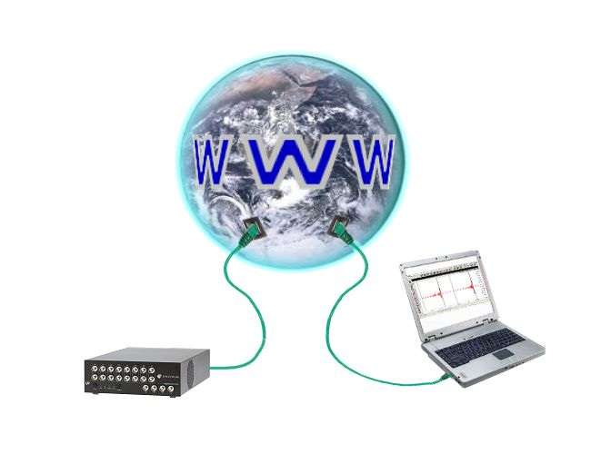 worldwide web connectivity